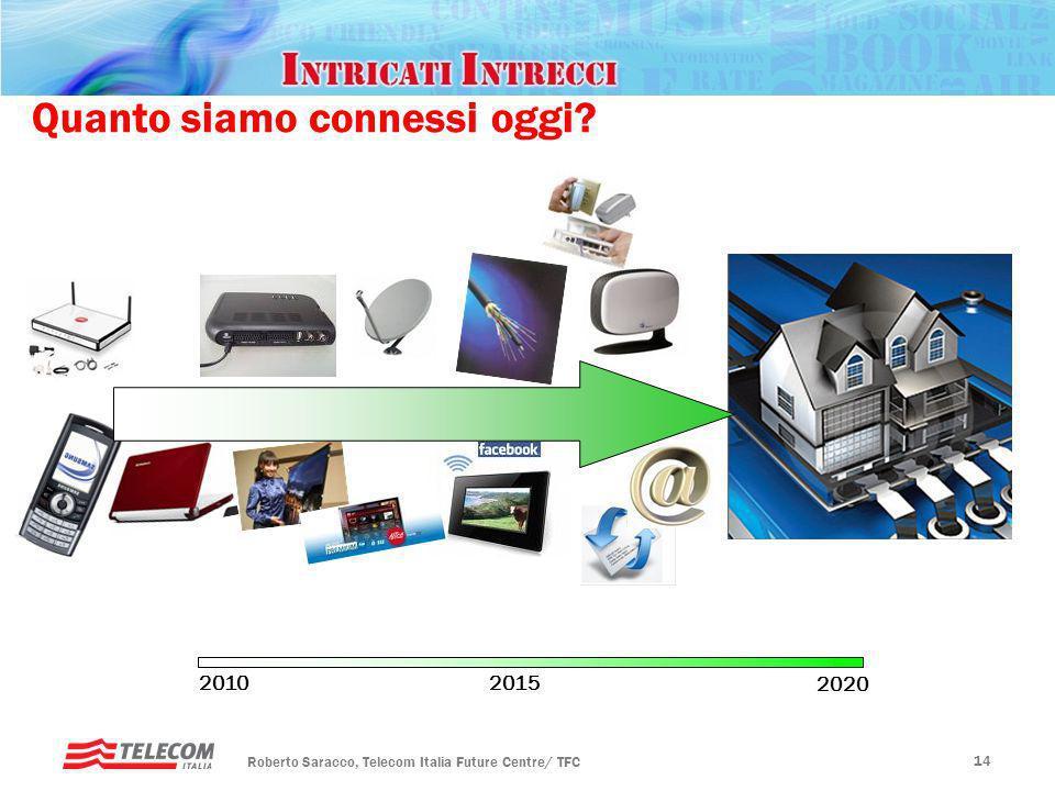 Rotary, Padova – 20 gennaio 2010 Futuro ICT Roberto Saracco, Telecom Italia Future Centre/ TFC 13 Levoluzione tecnologica: Connettività 1 Gbps in ogni