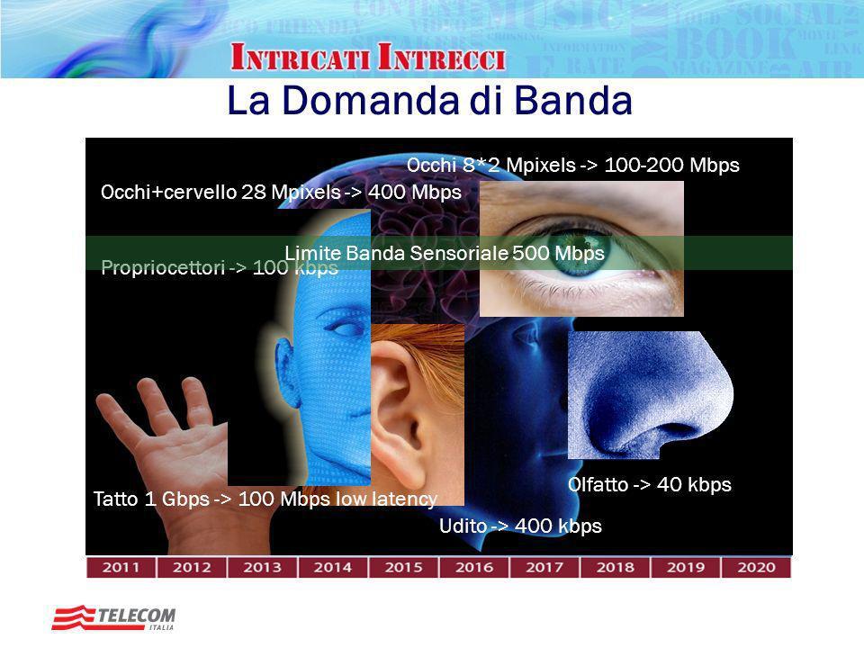 Rotary, Padova – 20 gennaio 2010 Futuro ICT Roberto Saracco, Telecom Italia Future Centre/ TFC 14 2010 2015 2020 Quanto siamo connessi oggi?