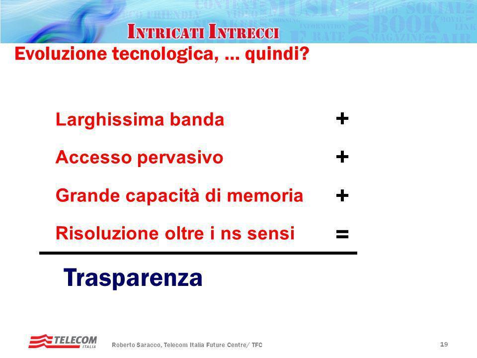 Rotary, Padova – 20 gennaio 2010 Futuro ICT Roberto Saracco, Telecom Italia Future Centre/ TFC 18 Levoluzione tecnologica e la rete 18 Symmetric Bandw
