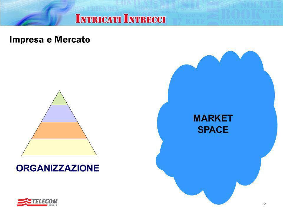 TELECOM ITALIA GROUP Telecom Italia Future Centre/TFC Roberto Saracco Intricati Intrecci tra evoluzione tecnologica e mercato Uno sguardo al 2020