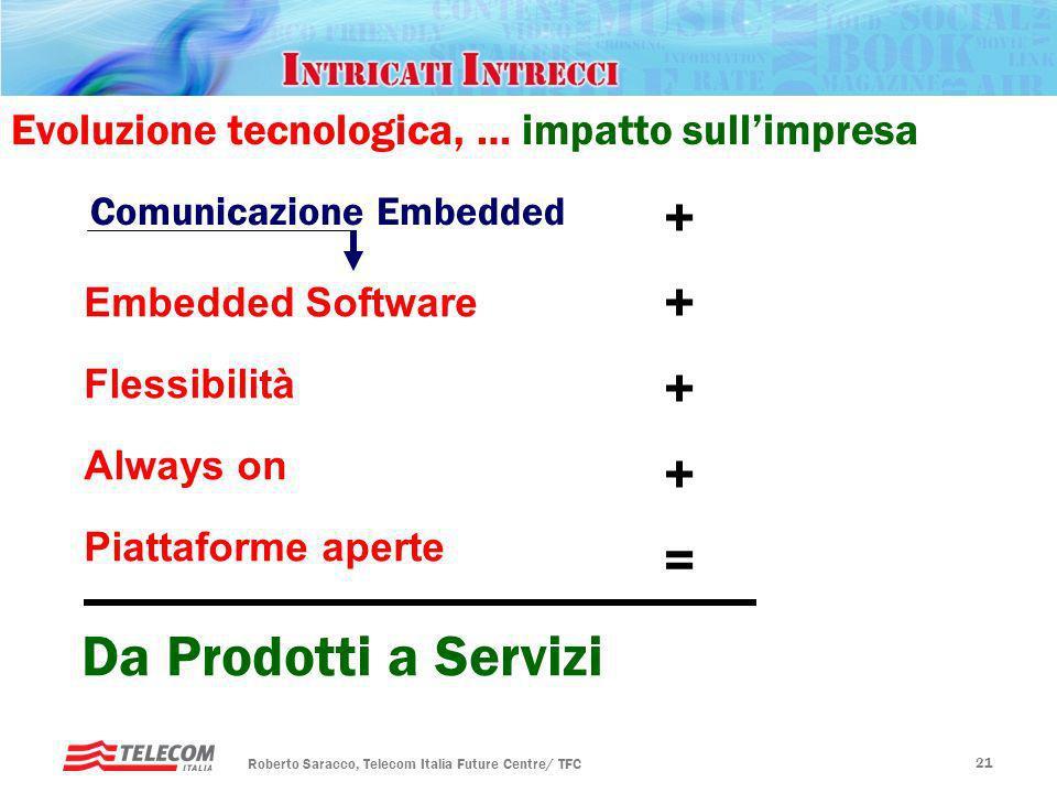 Rotary, Padova – 20 gennaio 2010 Futuro ICT Roberto Saracco, Telecom Italia Future Centre/ TFC 20 Evoluzione tecnologica, … quindi? ++++=++++= Comunic