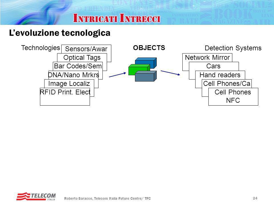 Rotary, Padova – 20 gennaio 2010 Futuro ICT Roberto Saracco, Telecom Italia Future Centre/ TFC 23 La Lunga Coda