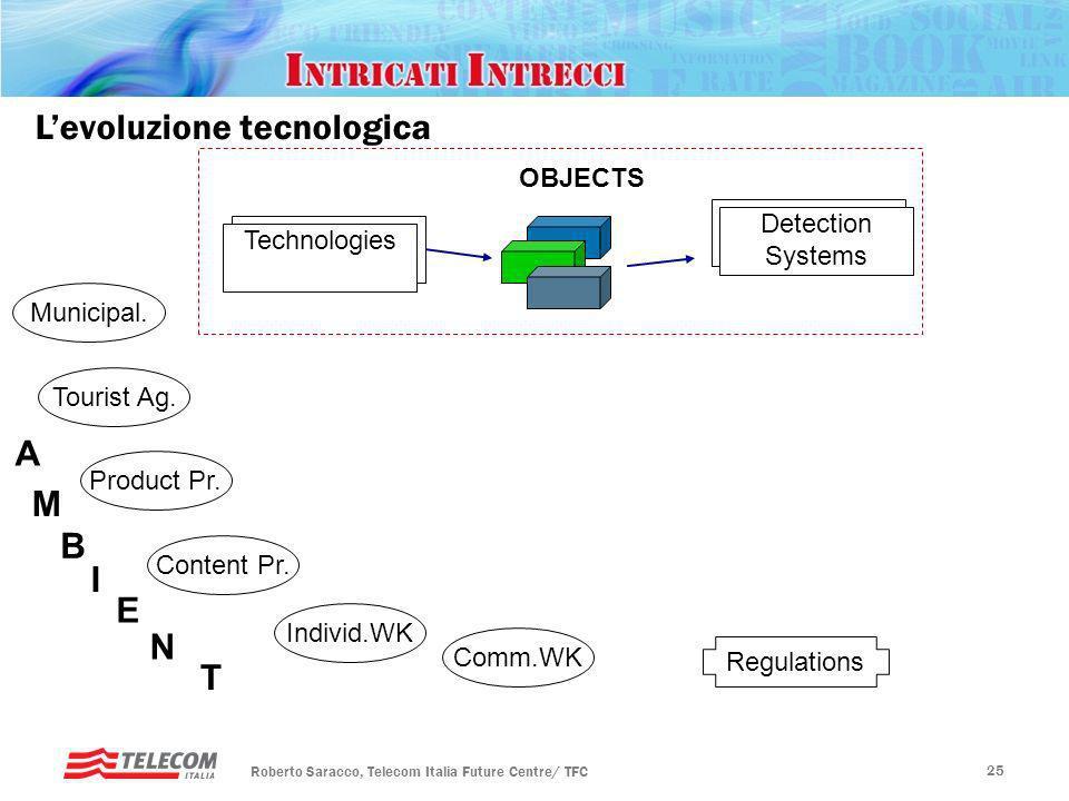 Rotary, Padova – 20 gennaio 2010 Futuro ICT Roberto Saracco, Telecom Italia Future Centre/ TFC 24 Levoluzione tecnologica Technologies Sensors/Awar Op