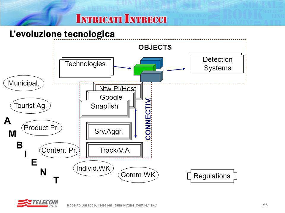 Rotary, Padova – 20 gennaio 2010 Futuro ICT Roberto Saracco, Telecom Italia Future Centre/ TFC 25 Levoluzione tecnologica Technologies OBJECTS Detecti
