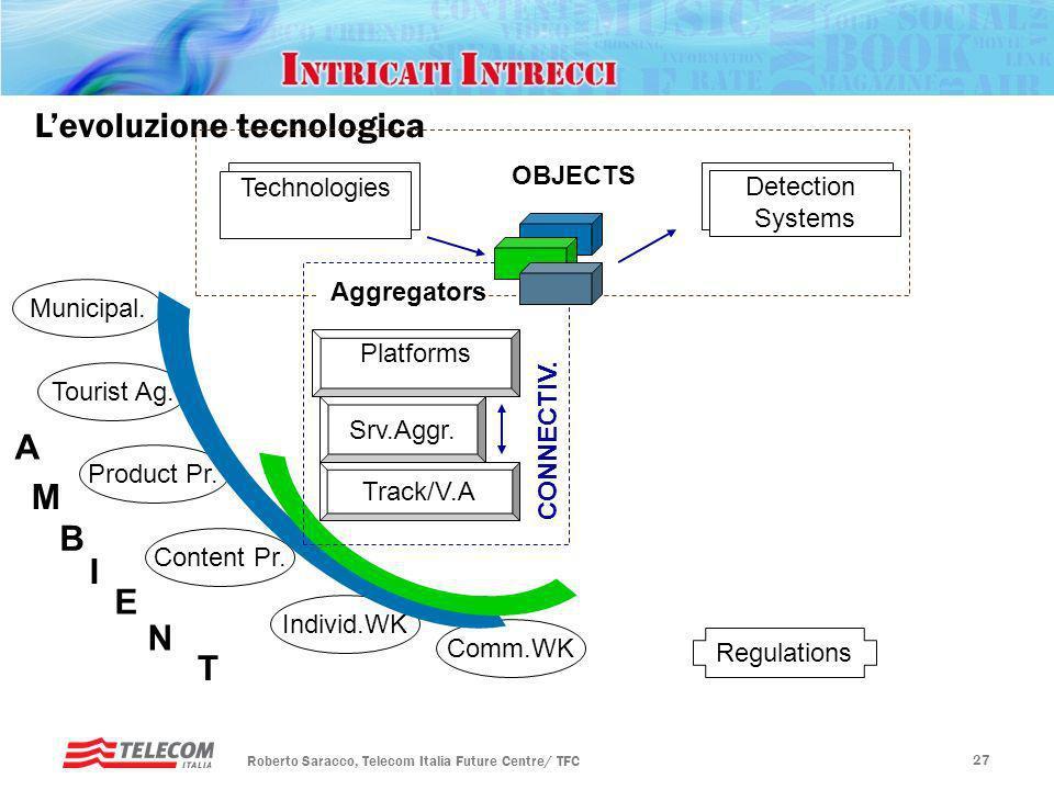 Rotary, Padova – 20 gennaio 2010 Futuro ICT Roberto Saracco, Telecom Italia Future Centre/ TFC 26 Levoluzione tecnologica Technologies Municipal. Tour