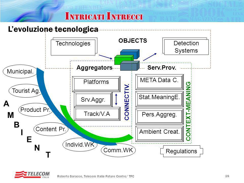 Rotary, Padova – 20 gennaio 2010 Futuro ICT Roberto Saracco, Telecom Italia Future Centre/ TFC 27 Levoluzione tecnologica Technologies Municipal. Tour