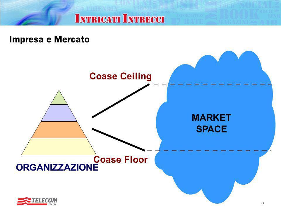 Rotary, Padova – 20 gennaio 2010 Futuro ICT 2 Impresa e Mercato 2 MARKET SPACE ORGANIZZAZIONE