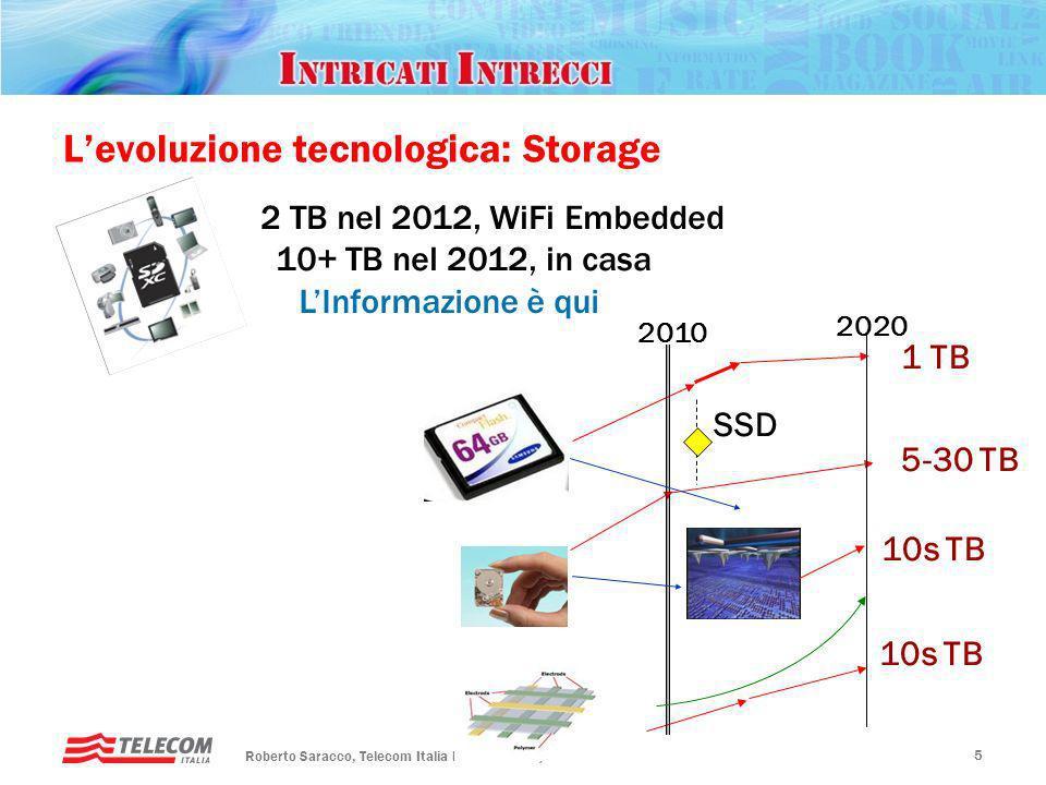 Rotary, Padova – 20 gennaio 2010 Futuro ICT Roberto Saracco, Telecom Italia Future Centre/ TFC 5 Levoluzione tecnologica: Storage 2 TB nel 2012, WiFi Embedded 10+ TB nel 2012, in casa LInformazione è qui 2010 2020 SSD 1 TB 5-30 TB 10s TB