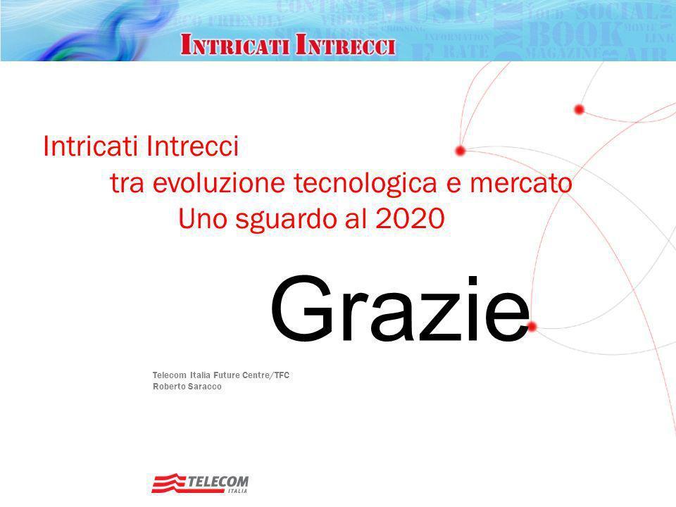 TELECOM ITALIA GROUP Telecom Italia Future Centre/TFC Roberto Saracco Internet con le Cose