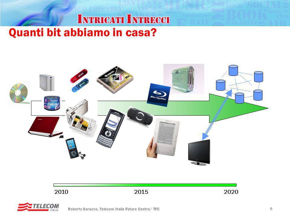 Rotary, Padova – 20 gennaio 2010 Futuro ICT Roberto Saracco, Telecom Italia Future Centre/ TFC 6 2010 2015 2020 Quanti bit abbiamo in casa?