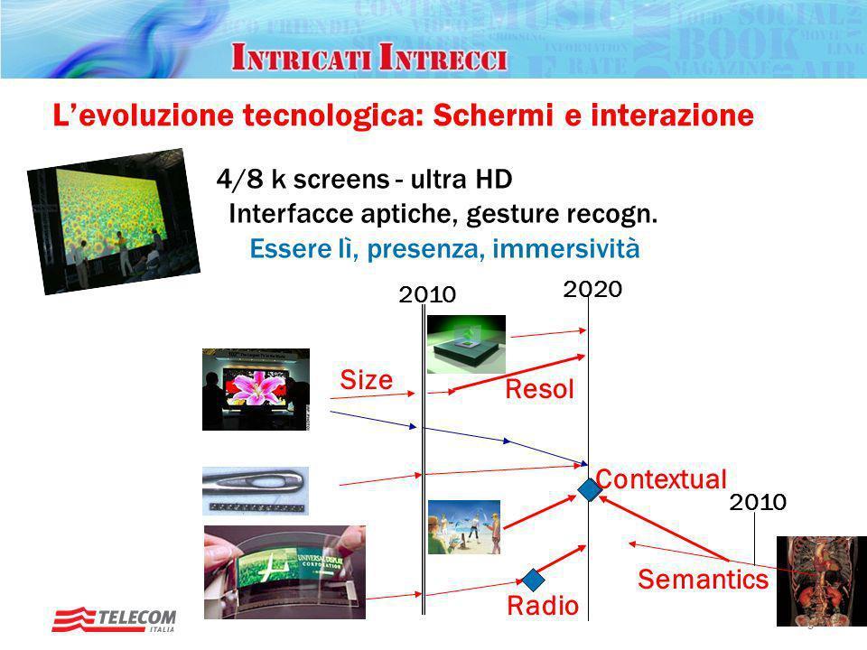 Rotary, Padova – 20 gennaio 2010 Futuro ICT 9 Levoluzione tecnologica: Schermi e interazione 4/8 k screens - ultra HD Interfacce aptiche, gesture recogn.
