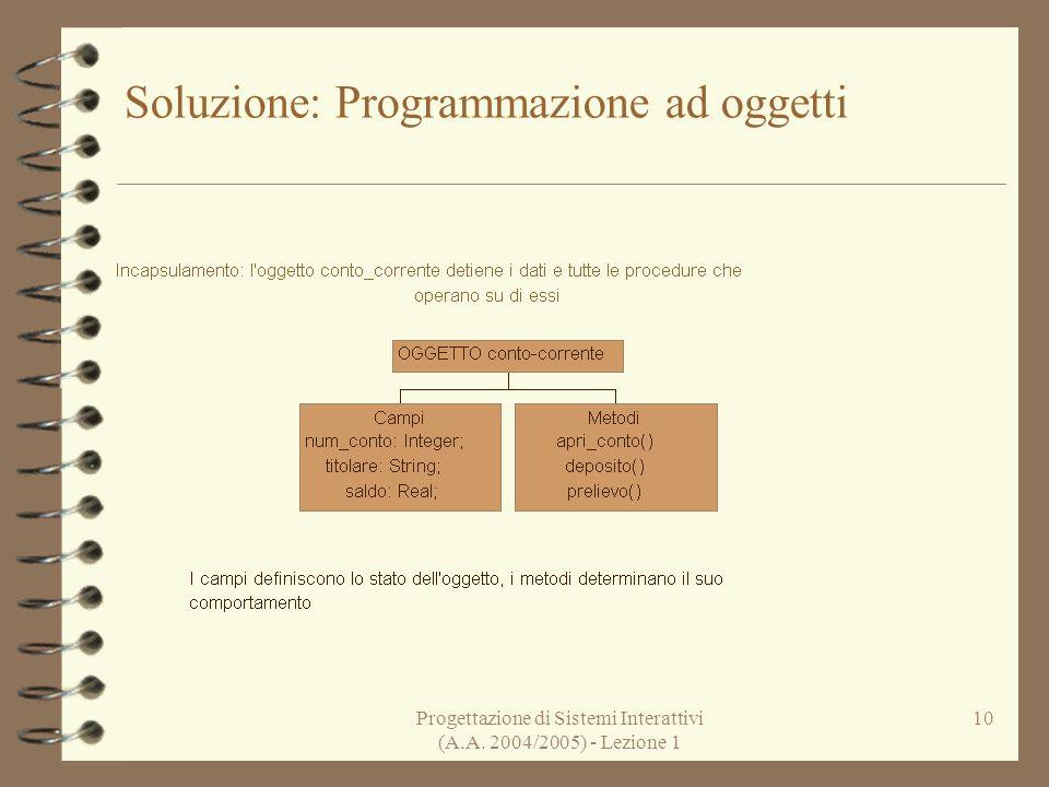 Progettazione di Sistemi Interattivi (A.A. 2004/2005) - Lezione 1 10 Soluzione: Programmazione ad oggetti