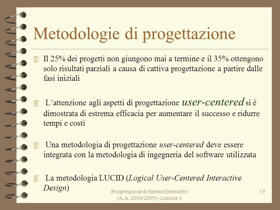 Progettazione di Sistemi Interattivi (A.A. 2004/2005) - Lezione 1 15 Metodologie di progettazione Il 25% dei progetti non giungono mai a termine e il