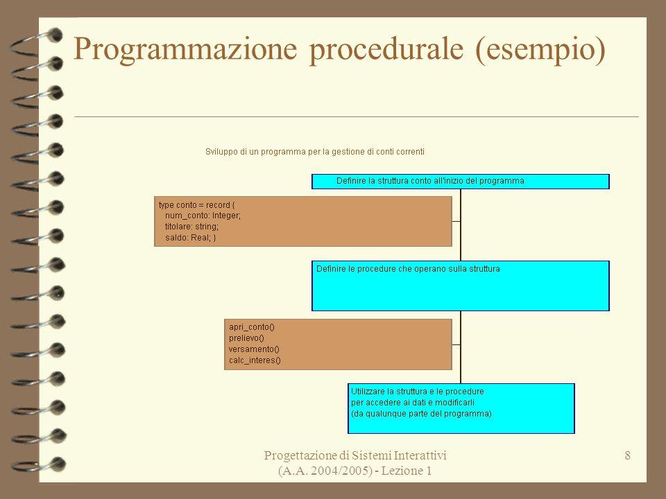 Progettazione di Sistemi Interattivi (A.A. 2004/2005) - Lezione 1 8 Programmazione procedurale (esempio)