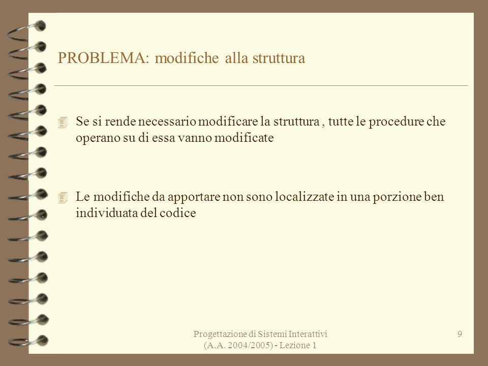 Progettazione di Sistemi Interattivi (A.A. 2004/2005) - Lezione 1 9 PROBLEMA: modifiche alla struttura Se si rende necessario modificare la struttura,
