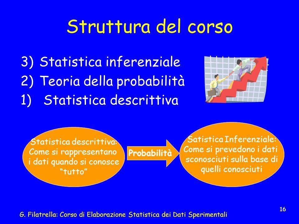 G. Filatrella: Corso di Elaborazione Statistica dei Dati Sperimentali 16 Struttura del corso 3) Statistica inferenziale 2) Teoria della probabilità 1)