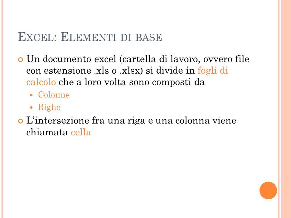 E XCEL : E LEMENTI DI BASE Un documento excel (cartella di lavoro, ovvero file con estensione.xls o.xlsx) si divide in fogli di calcolo che a loro vol