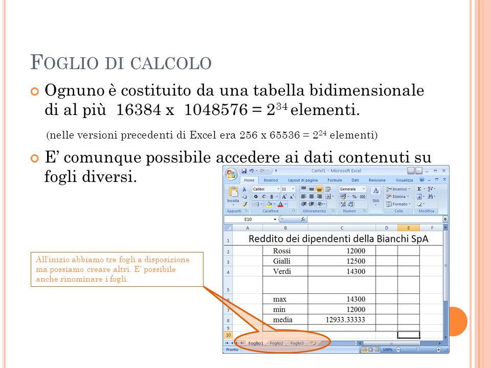 F OGLIO DI CALCOLO Ognuno è costituito da una tabella bidimensionale di al più 16384 x 1048576 = 2 34 elementi. (nelle versioni precedenti di Excel er