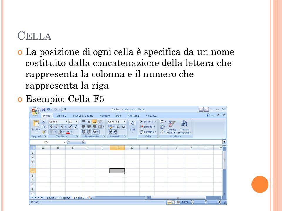 C ELLA La posizione di ogni cella è specifica da un nome costituito dalla concatenazione della lettera che rappresenta la colonna e il numero che rapp