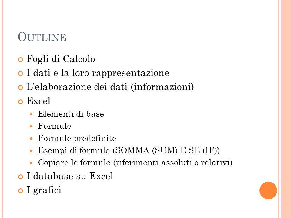 O UTLINE Fogli di Calcolo I dati e la loro rappresentazione Lelaborazione dei dati (informazioni) Excel Elementi di base Formule Formule predefinite E