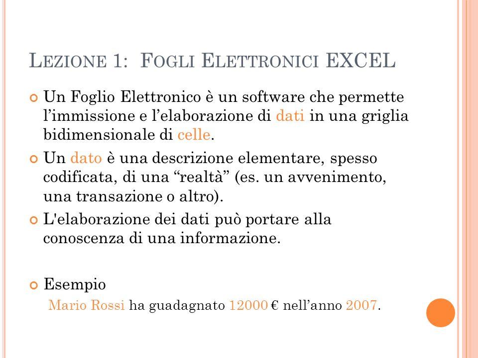 L EZIONE 1: F OGLI E LETTRONICI EXCEL Un Foglio Elettronico è un software che permette limmissione e lelaborazione di dati in una griglia bidimensiona