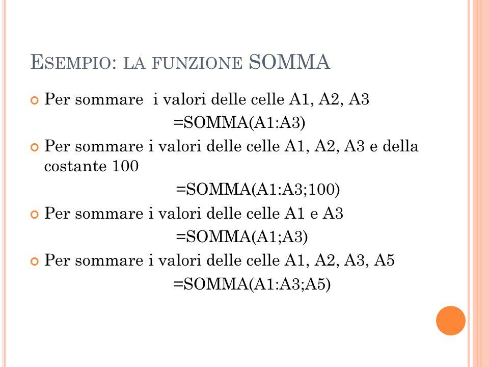 Per sommare i valori delle celle A1, A2, A3 =SOMMA(A1:A3) Per sommare i valori delle celle A1, A2, A3 e della costante 100 =SOMMA(A1:A3;100) Per somma