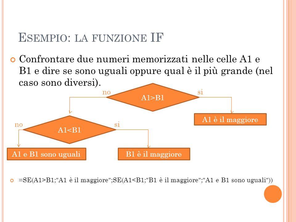 E SEMPIO : LA FUNZIONE IF Confrontare due numeri memorizzati nelle celle A1 e B1 e dire se sono uguali oppure qual è il più grande (nel caso sono dive