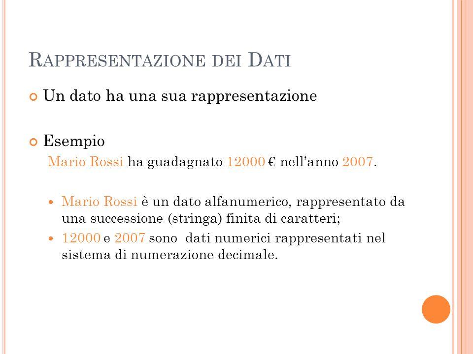 R APPRESENTAZIONE DEI D ATI Un dato ha una sua rappresentazione Esempio Mario Rossi ha guadagnato 12000 nellanno 2007. Mario Rossi è un dato alfanumer