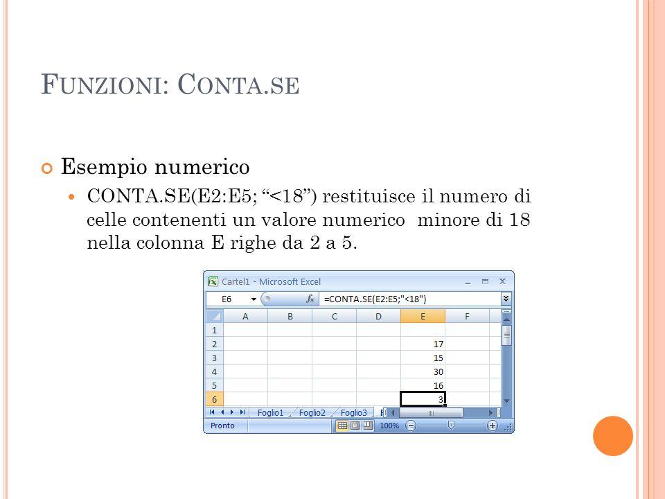 F UNZIONI : C ONTA. SE Esempio numerico CONTA.SE(E2:E5; <18) restituisce il numero di celle contenenti un valore numerico minore di 18 nella colonna E