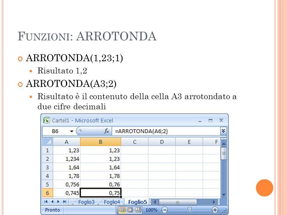 F UNZIONI : ARROTONDA ARROTONDA(1,23;1) Risultato 1,2 ARROTONDA(A3;2) Risultato è il contenuto della cella A3 arrotondato a due cifre decimali