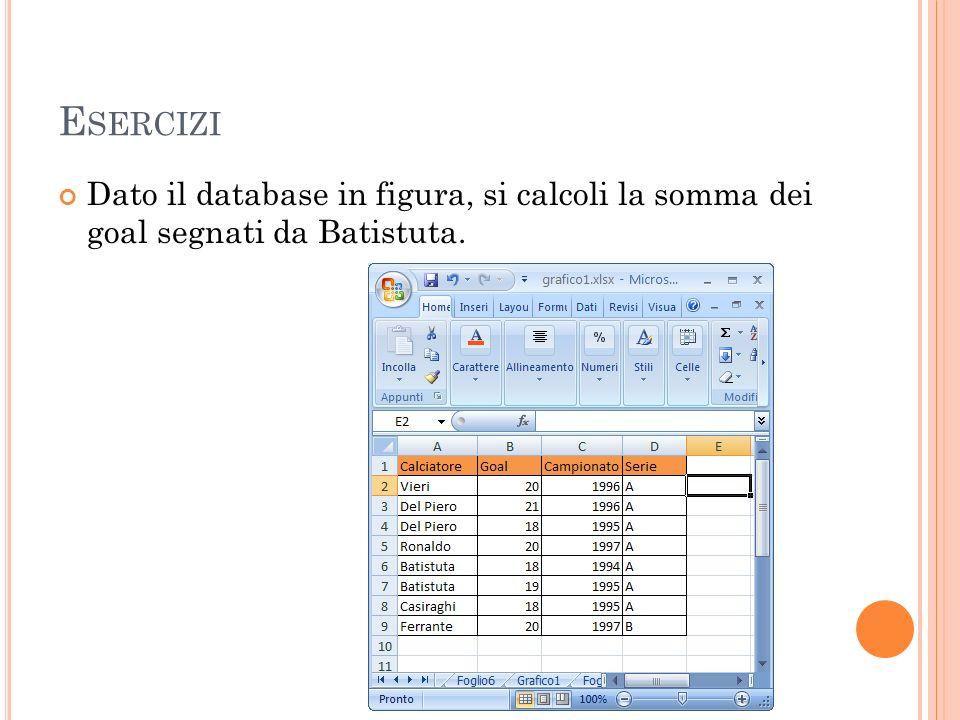 E SERCIZI Dato il database in figura, si calcoli la somma dei goal segnati da Batistuta.