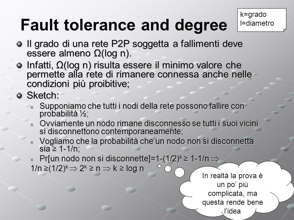 Fault tolerance and degree Il grado di una rete P2P soggetta a fallimenti deve essere almeno Ω(log n).