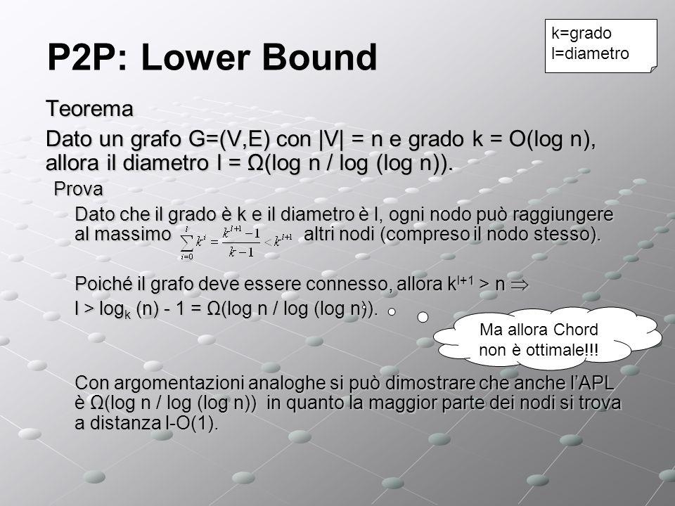 P2P: Lower Bound Teorema Dato un grafo G=(V,E) con |V| = n e grado k = O(log n), allora il diametro l = Ω(log n / log (log n)).
