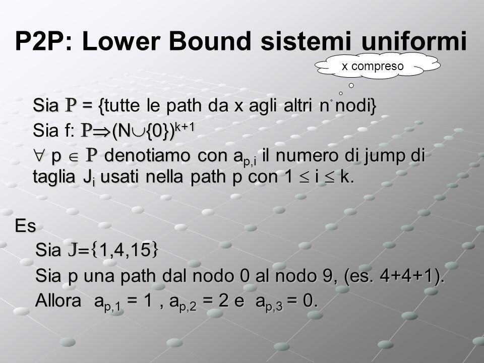 P2P: Lower Bound sistemi uniformi Sia P = { Sia P = {tutte le path da x agli altri n nodi} P (N {0}) k+1 Sia f: P (N {0}) k+1 p P denotiamo con a p,i il numero di jump di taglia J i usati nella path p con 1 i k.