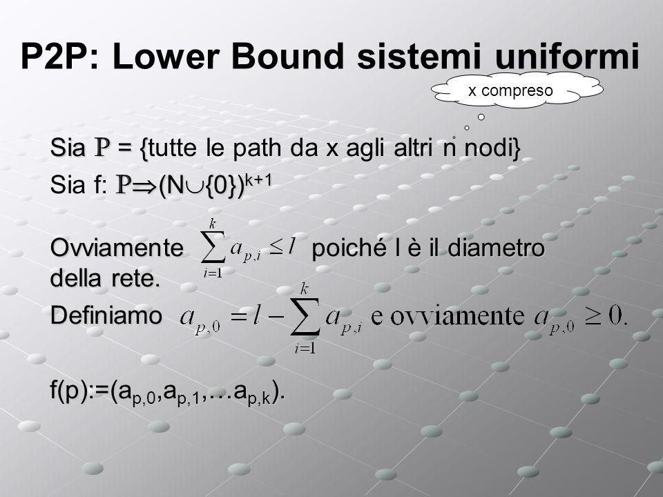 P2P: Lower Bound sistemi uniformi Sia P = { Sia P = {tutte le path da x agli altri n nodi} P (N {0}) k+1 Sia f: P (N {0}) k+1 Ovviamente poiché l è il diametro della rete.
