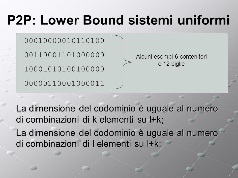 P2P: Lower Bound sistemi uniformi La dimensione del codominio è uguale al numero di combinazioni di k elementi su l+k; La dimensione del codominio è uguale al numero di combinazioni di l elementi su l+k; 00010000010110100 00110001101000000 10001010100100000 00000110001000011 Alcuni esempi 6 contenitori e 12 biglie