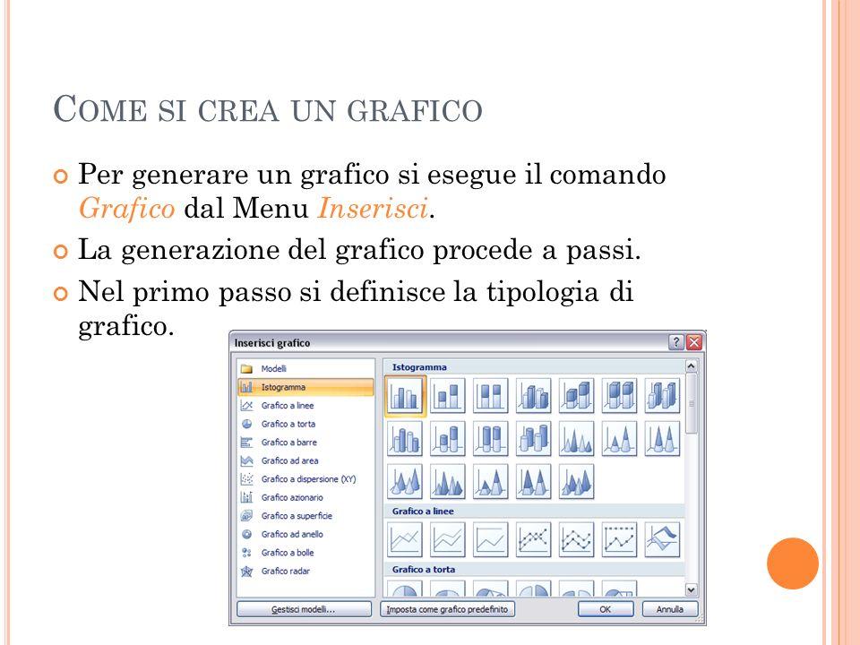 C OME SI CREA UN GRAFICO Per generare un grafico si esegue il comando Grafico dal Menu Inserisci. La generazione del grafico procede a passi. Nel prim