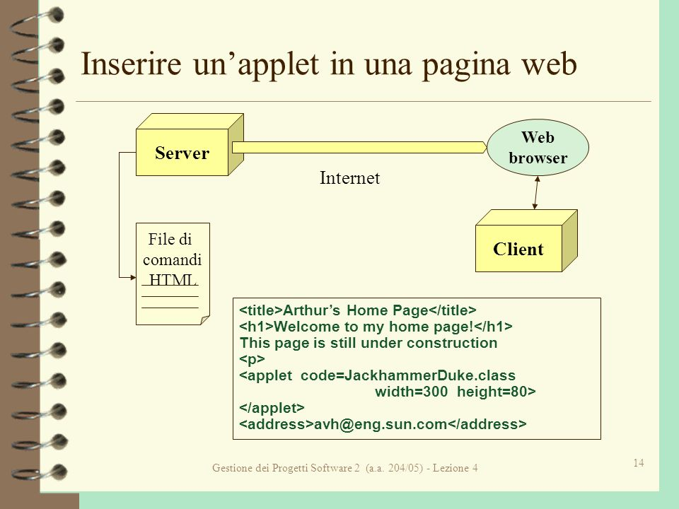 Gestione dei Progetti Software 2 (a.a. 204/05) - Lezione 4 14 Inserire unapplet in una pagina web Arthurs Home Page Welcome to my home page! This page