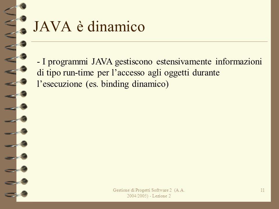 Gestione di Progetti Software 2 (A.A. 2004/2005) - Lezione 2 11 JAVA è dinamico - I programmi JAVA gestiscono estensivamente informazioni di tipo run-