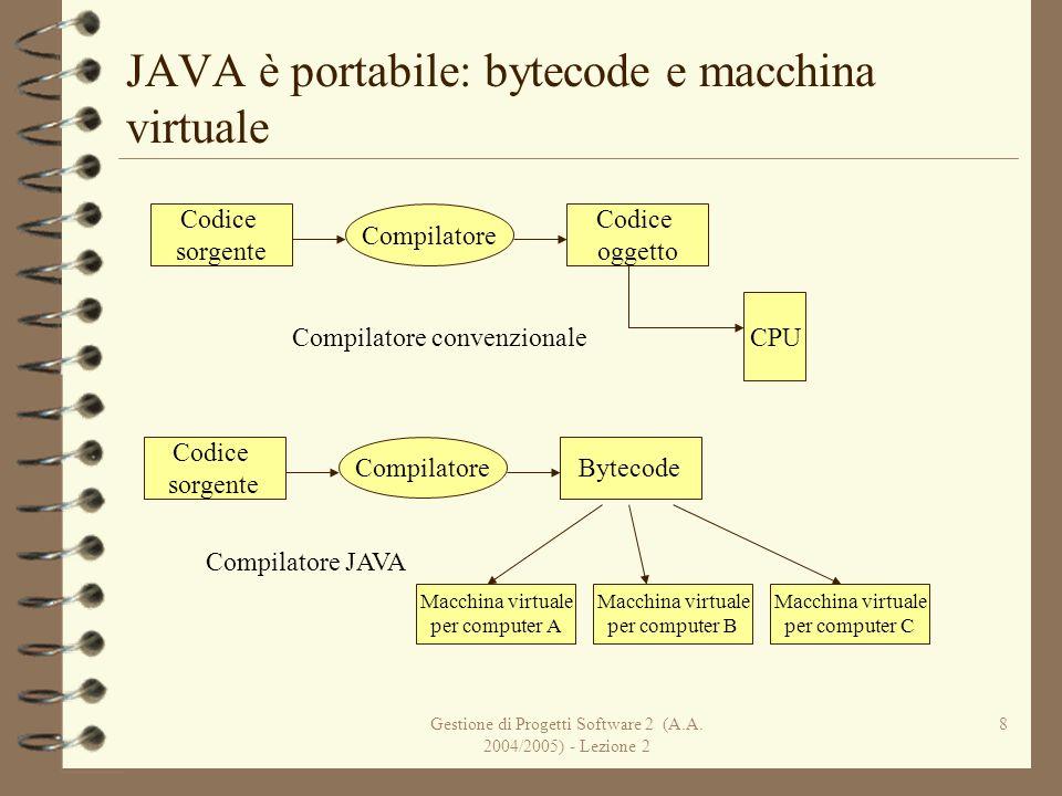 Gestione di Progetti Software 2 (A.A. 2004/2005) - Lezione 2 8 JAVA è portabile: bytecode e macchina virtuale Codice sorgente Compilatore Codice ogget