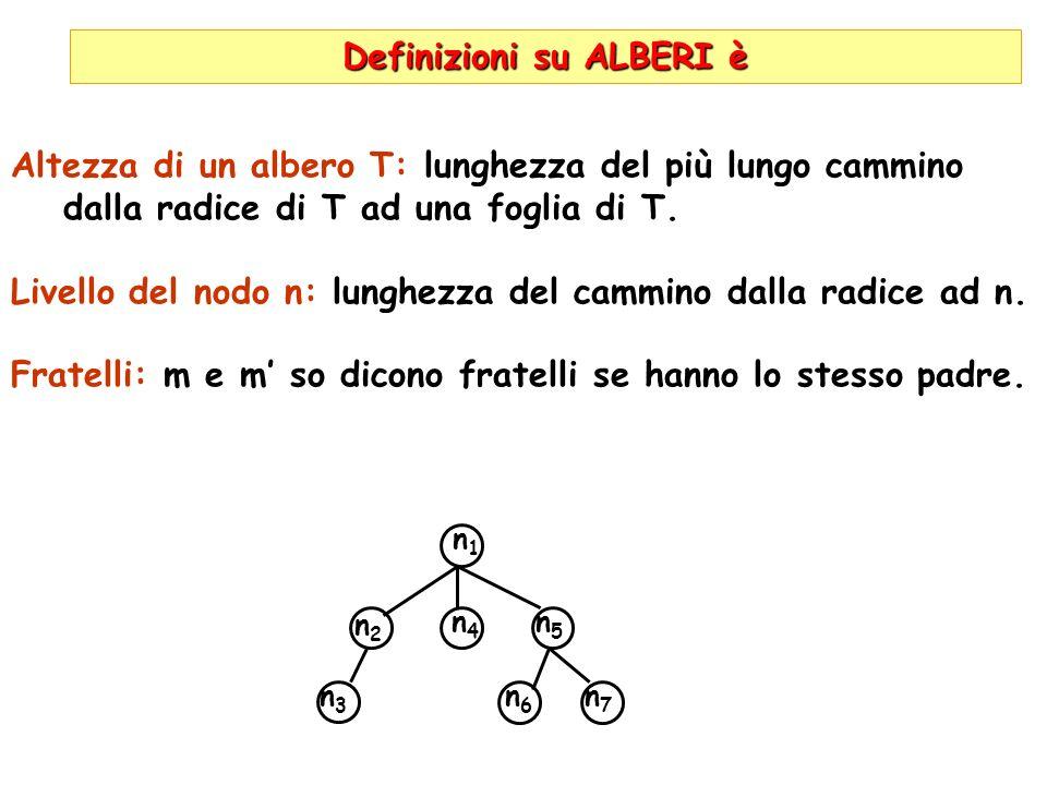 Definizioni su ALBERI è Altezza di un albero T: lunghezza del più lungo cammino dalla radice di T ad una foglia di T. Livello del nodo n: lunghezza de