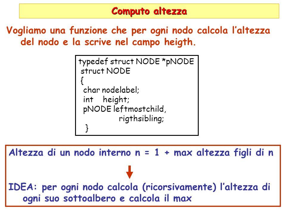Computo altezza Vogliamo una funzione che per ogni nodo calcola laltezza del nodo e la scrive nel campo heigth. typedef struct NODE *pNODE struct NODE