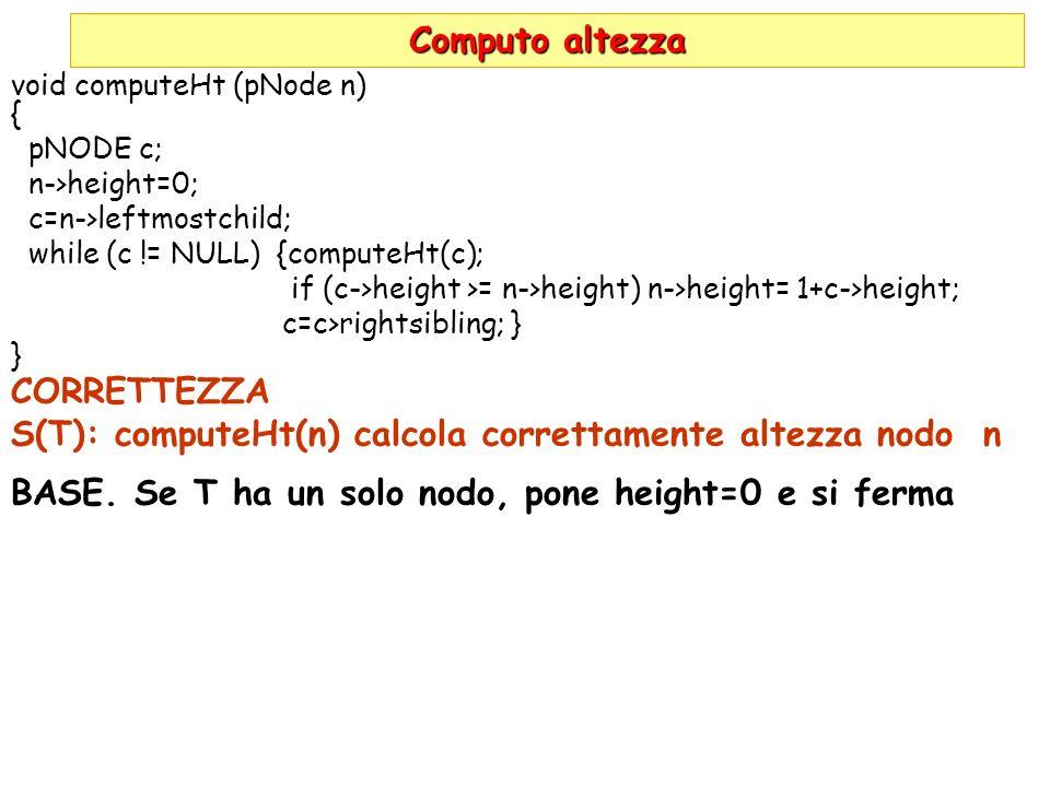 Computo altezza void computeHt (pNode n) { pNODE c; n->height=0; c=n->leftmostchild; while (c != NULL) {computeHt(c); if (c->height >= n->height) n->h