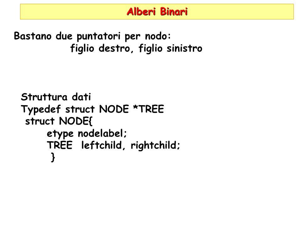 Alberi Binari Struttura dati Typedef struct NODE *TREE struct NODE{ etype nodelabel; TREE leftchild, rightchild; } Bastano due puntatori per nodo: fig