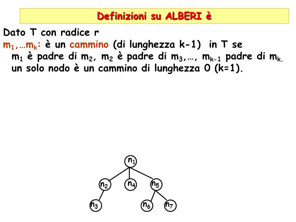 Definizioni su ALBERI è Dato T con radice r m 1,…m k : è un cammino (di lunghezza k-1) in T se m 1 è padre di m 2, m 2 è padre di m 3,…, m k-1 padre d