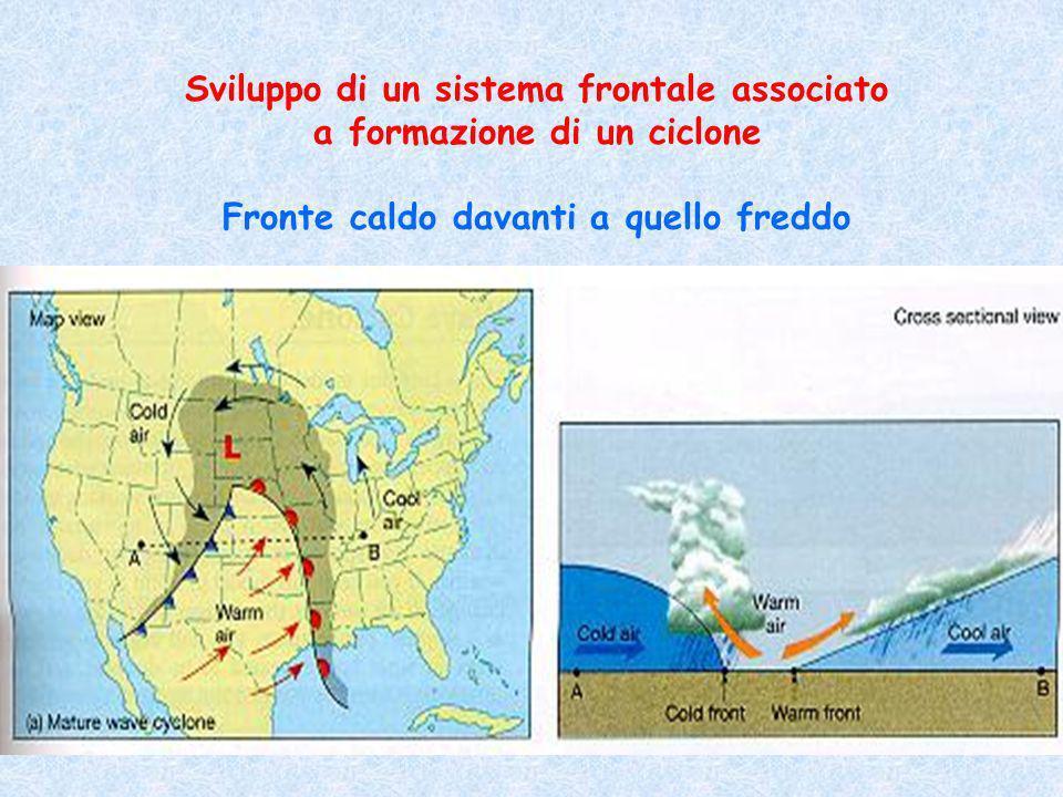 Sviluppo di un sistema frontale associato a formazione di un ciclone Fronte caldo davanti a quello freddo