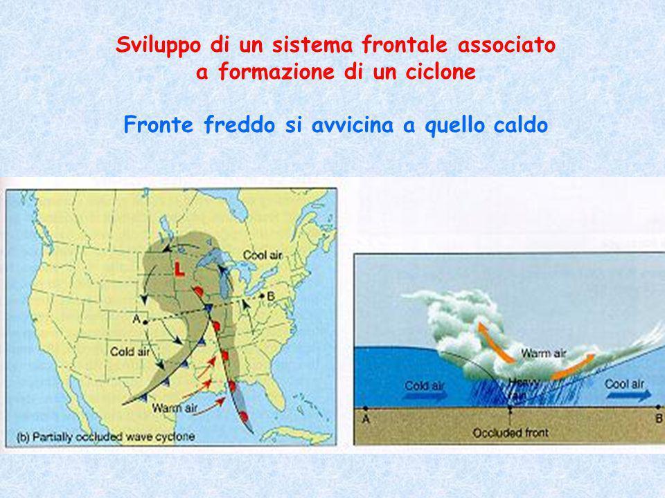 Sviluppo di un sistema frontale associato a formazione di un ciclone Fronte freddo si avvicina a quello caldo