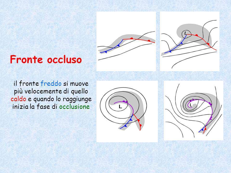 Fronte occluso il fronte freddo si muove più velocemente di quello caldo e quando lo raggiunge inizia la fase di occlusione
