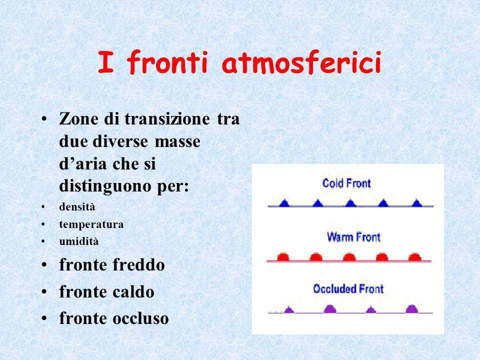 I fronti atmosferici Zone di transizione tra due diverse masse daria che si distinguono per: densità temperatura umidità fronte freddo fronte caldo fr