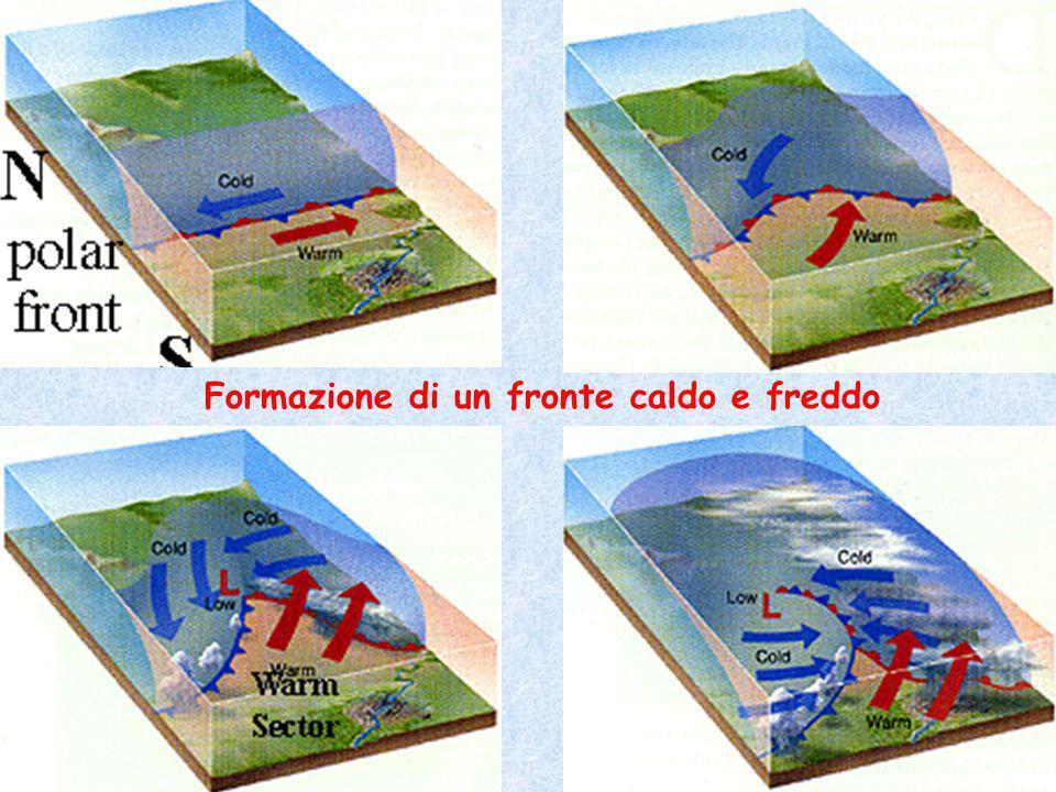 Occlusione fredda Tipico dellestate quando il continente è fortemente riscaldato Occlusione calda Tipico dellinverno quando laria atlantica è normalmente più calda di quella che ristagna sul continente